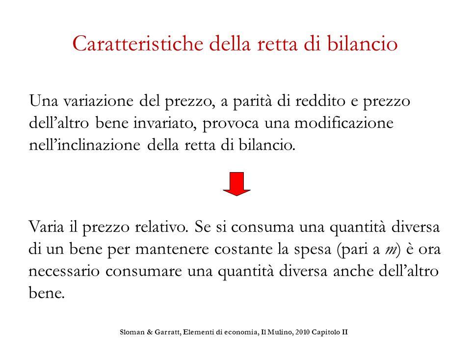 Caratteristiche della retta di bilancio Una variazione del prezzo, a parità di reddito e prezzo dell'altro bene invariato, provoca una modificazione n