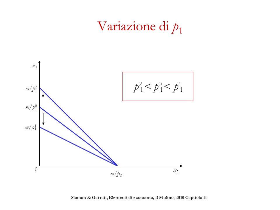 Variazione di p 1 m/p01m/p01 m/p2m/p2 p 2 1 < p 0 1 < p 1 1 m/p11m/p11 m/p21m/p21 Sloman & Garratt, Elementi di economia, Il Mulino, 2010 Capitolo II