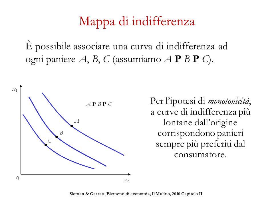 Mappa di indifferenza Per l'ipotesi di monotonicità, a curve di indifferenza più lontane dall'origine corrispondono panieri sempre più preferiti dal c