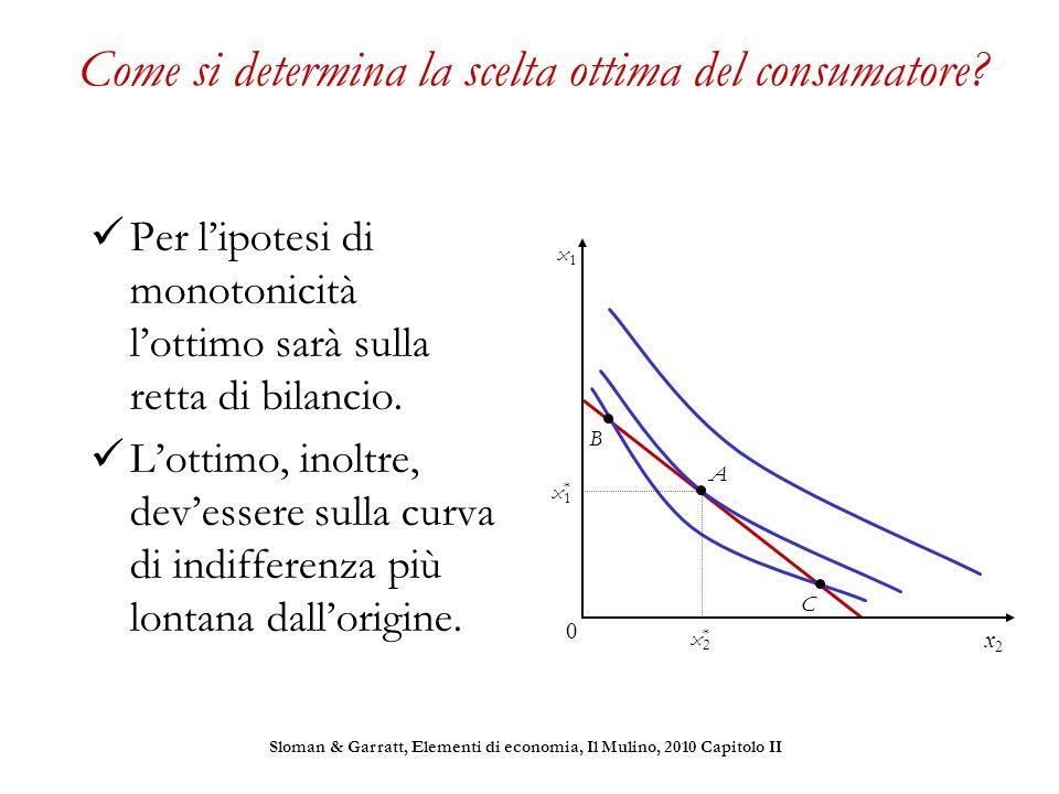 Come si determina la scelta ottima del consumatore? Per l'ipotesi di monotonicità l'ottimo sarà sulla retta di bilancio. L'ottimo, inoltre, dev'essere