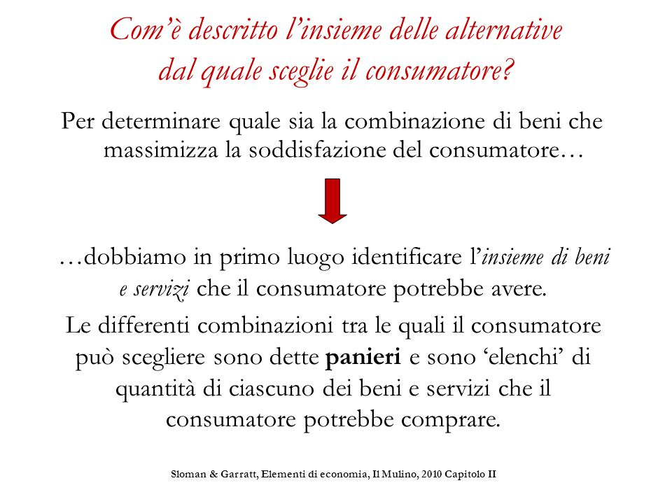Variazione di p 1 m/p01m/p01 m/p2m/p2 p 2 1 < p 0 1 < p 1 1 m/p11m/p11 m/p21m/p21 Sloman & Garratt, Elementi di economia, Il Mulino, 2010 Capitolo II x1x1 x2x2 0