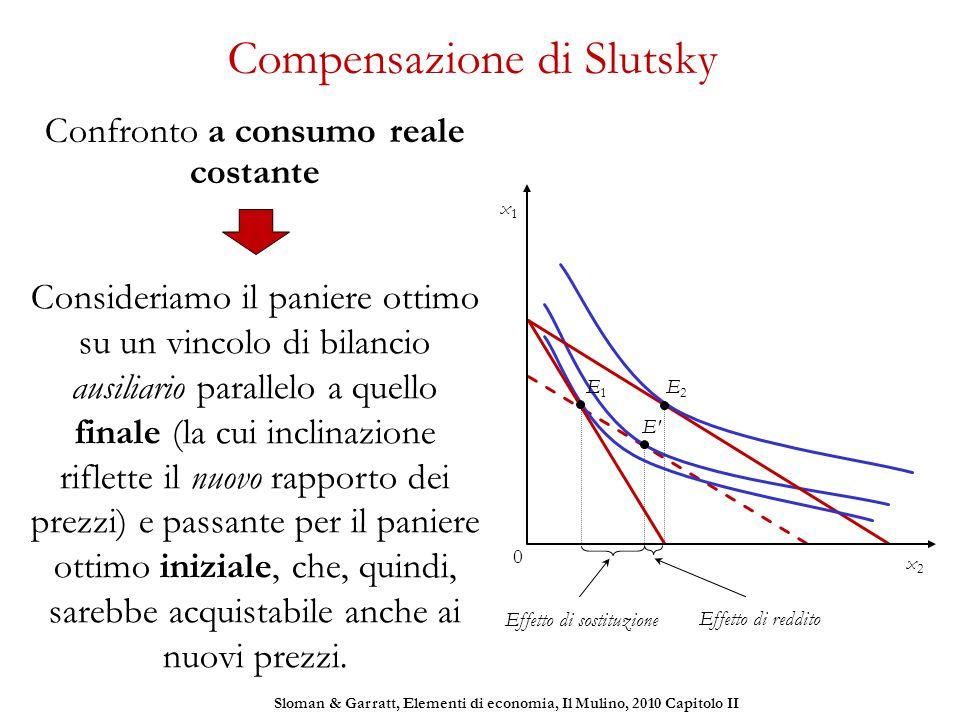 Compensazione di Slutsky Confronto a consumo reale costante Consideriamo il paniere ottimo su un vincolo di bilancio ausiliario parallelo a quello fin