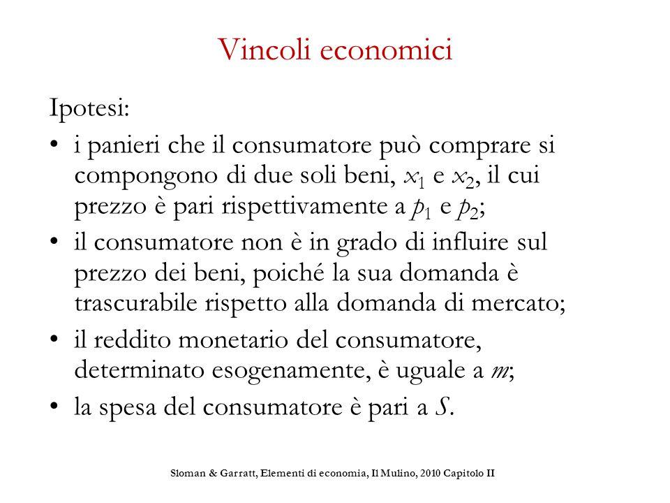 Vincolo di bilancio Indica i panieri che il consumatore può permettersi con il proprio reddito ai prezzi correnti e, dunque, tali che la spesa per essi non ecceda il reddito monetario del consumatore: S = x 1 p 1 + x 2 p 2  m.