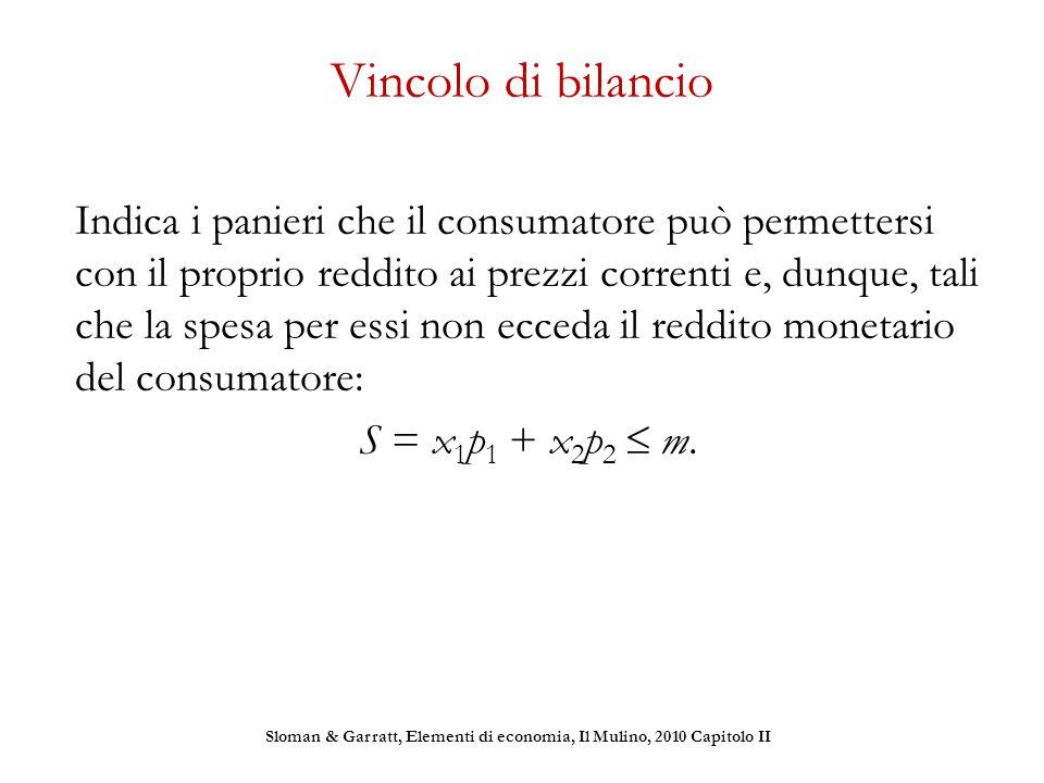 Equilibri del consumatore e curva di domanda La curva di domanda, dunque, è il risultato di un esercizio di massimizzazione, poiché la ricaviamo dagli equilibri del consumatore.