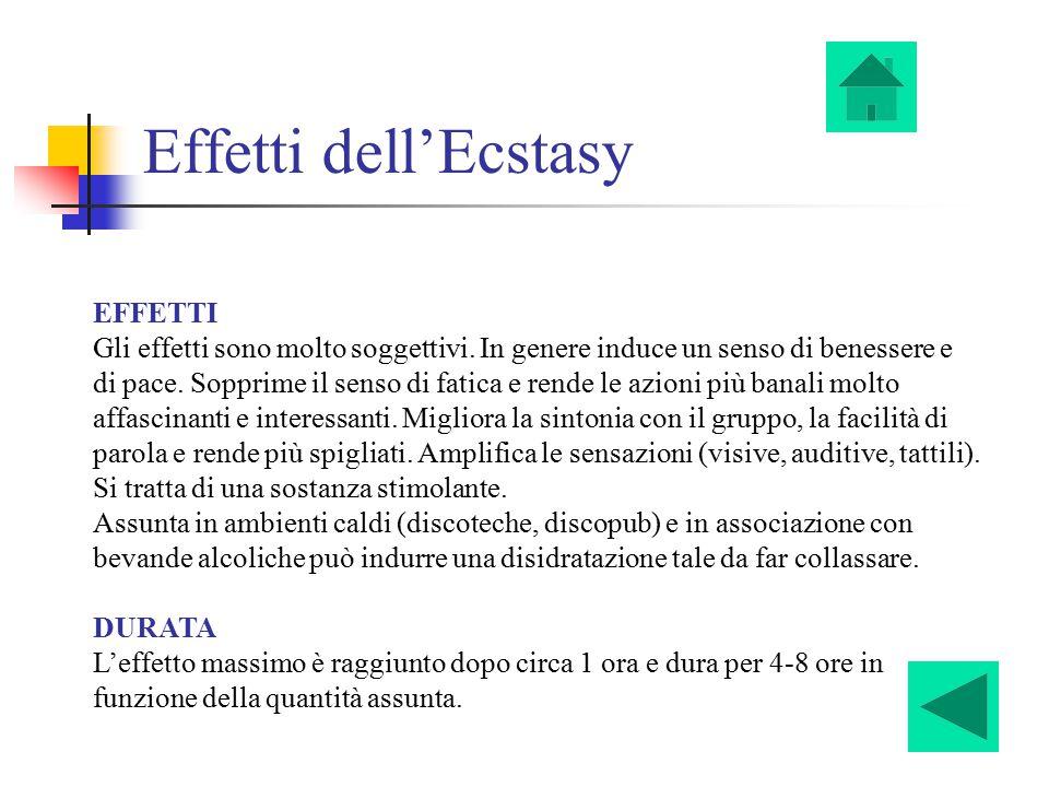 Effetti dell'Ecstasy EFFETTI Gli effetti sono molto soggettivi. In genere induce un senso di benessere e di pace. Sopprime il senso di fatica e rende