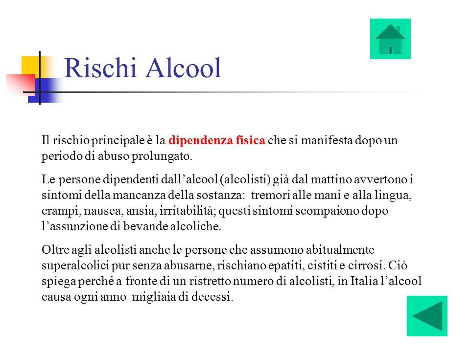 Rischi Alcool Il rischio principale è la dipendenza fisica che si manifesta dopo un periodo di abuso prolungato. Le persone dipendenti dall'alcool (al