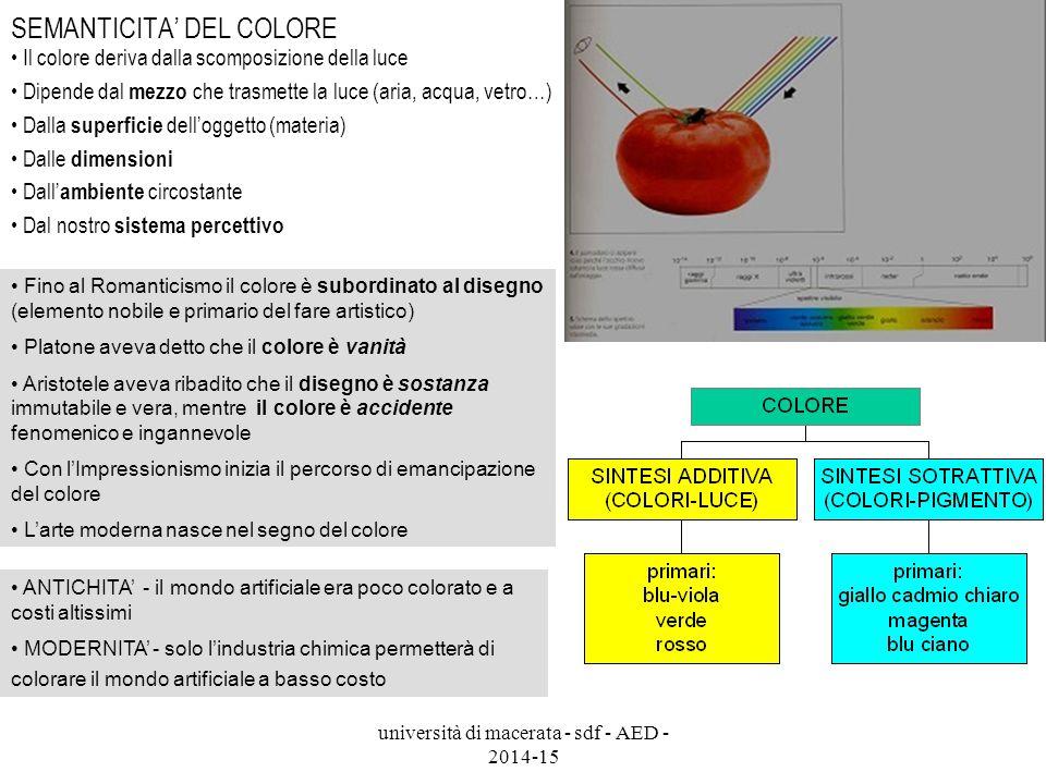 università di macerata - sdf - AED - 2014-15 SEMANTICITA' DEL COLORE Il colore deriva dalla scomposizione della luce Dipende dal mezzo che trasmette l