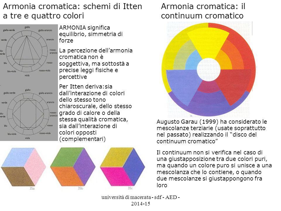 università di macerata - sdf - AED - 2014-15 Armonia cromatica: schemi di Itten a tre e quattro colori ARMONIA significa equilibrio, simmetria di forz
