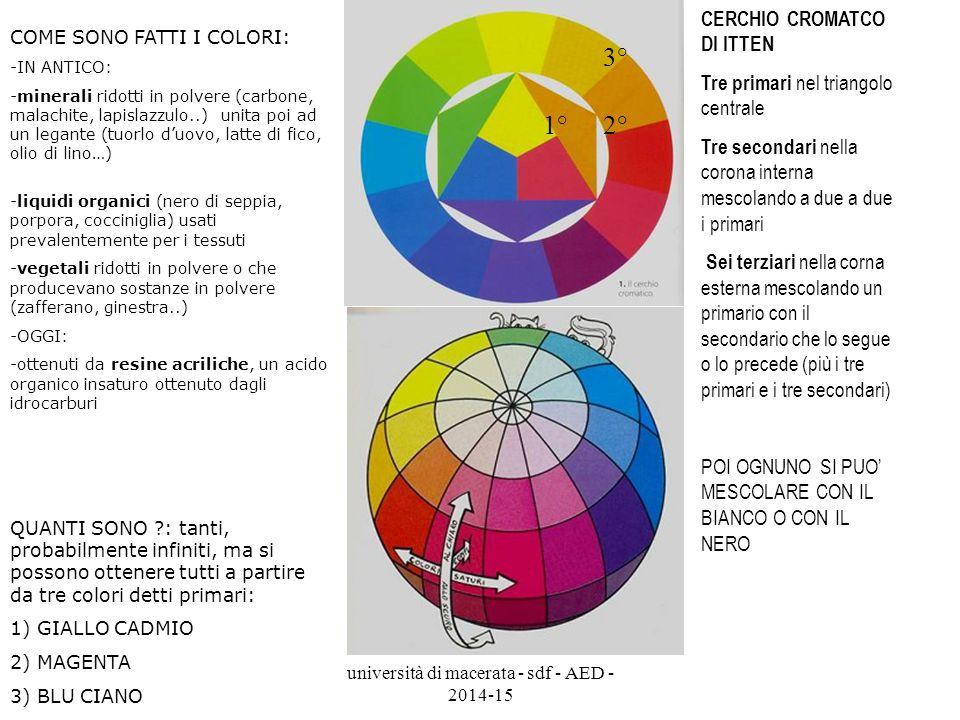 TINTA: i dodici colori puri del cerchio disposti sull'equatore.