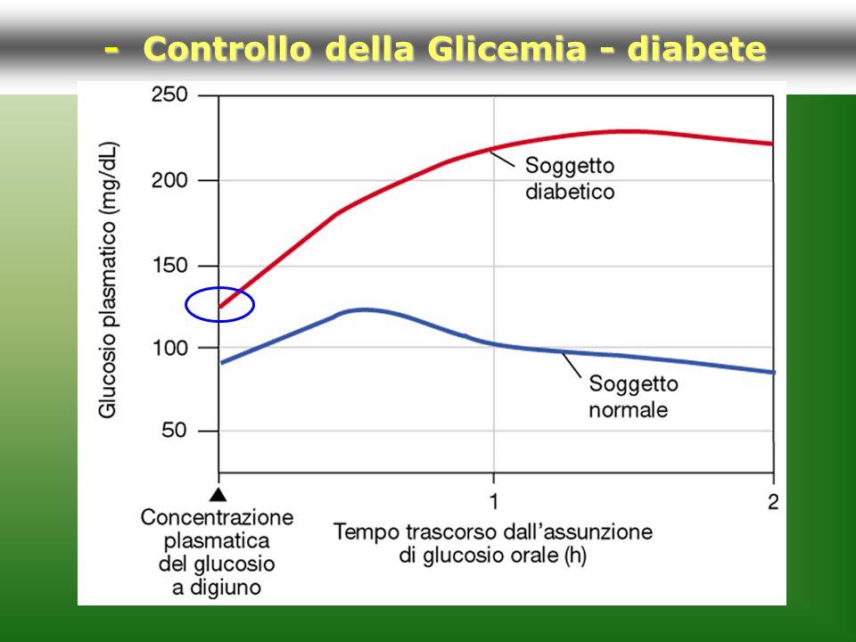 44 - Controllo della Glicemia - diabete
