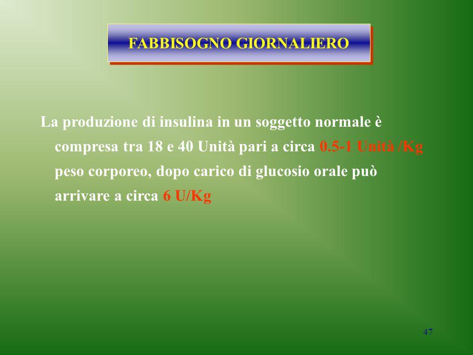 47 FABBISOGNO GIORNALIERO La produzione di insulina in un soggetto normale è compresa tra 18 e 40 Unità pari a circa 0.5-1 Unità /Kg peso corporeo, do