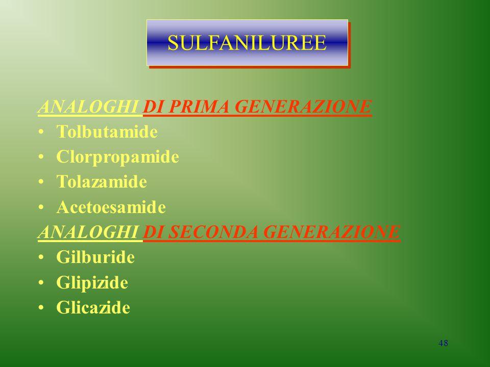 48 ANALOGHI DI PRIMA GENERAZIONE Tolbutamide Clorpropamide Tolazamide Acetoesamide ANALOGHI DI SECONDA GENERAZIONE Gilburide Glipizide Glicazide SULFA