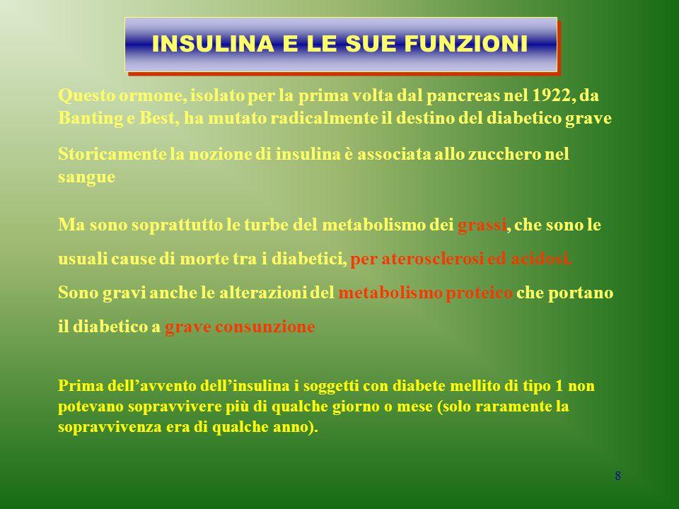 8 Questo ormone, isolato per la prima volta dal pancreas nel 1922, da Banting e Best, ha mutato radicalmente il destino del diabetico grave Ma sono so