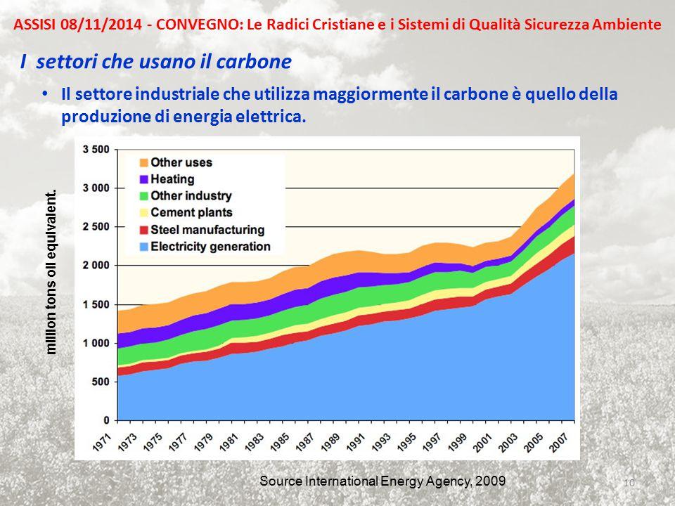 I settori che usano il carbone Source International Energy Agency, 2009 Il settore industriale che utilizza maggiormente il carbone è quello della pro