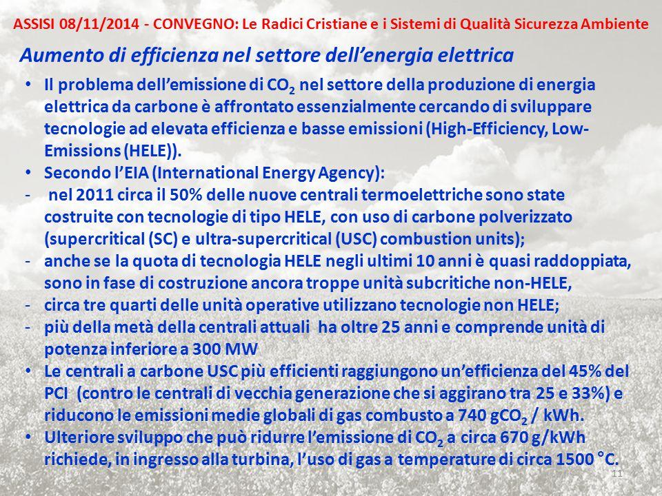 Aumento di efficienza nel settore dell'energia elettrica Il problema dell'emissione di CO 2 nel settore della produzione di energia elettrica da carbo