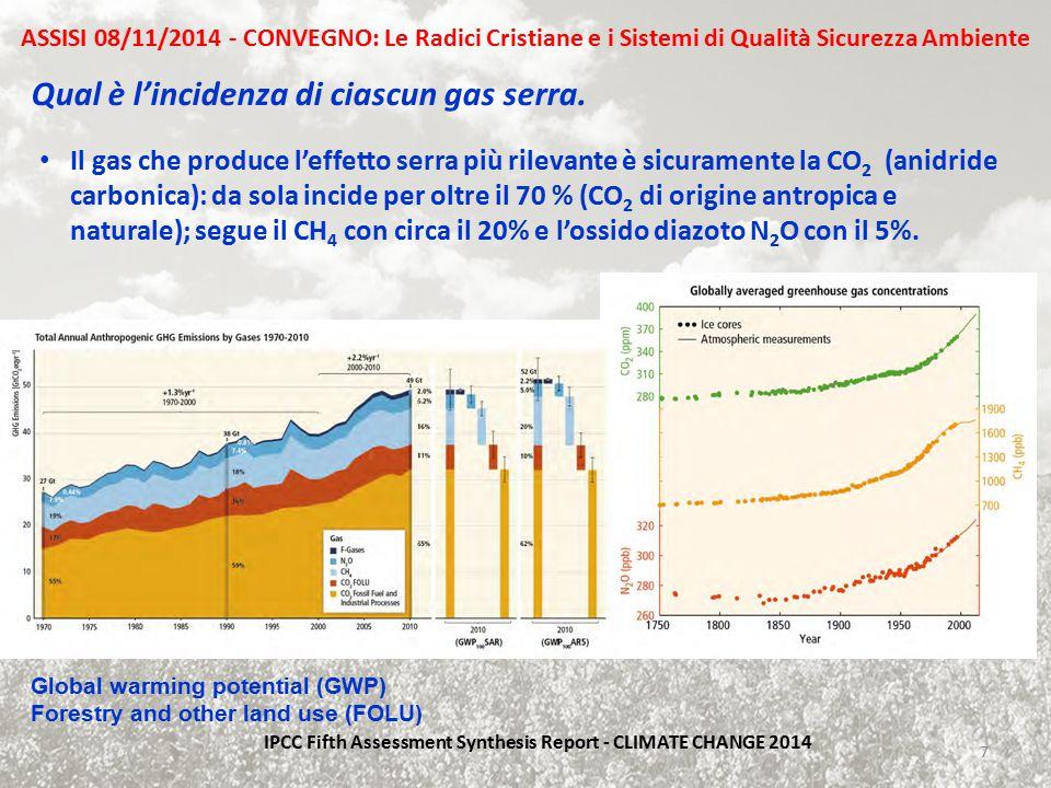 Qual è l'incidenza di ciascun gas serra. IPCC Fifth Assessment Synthesis Report - CLIMATE CHANGE 2014 Il gas che produce l'effetto serra più rilevante