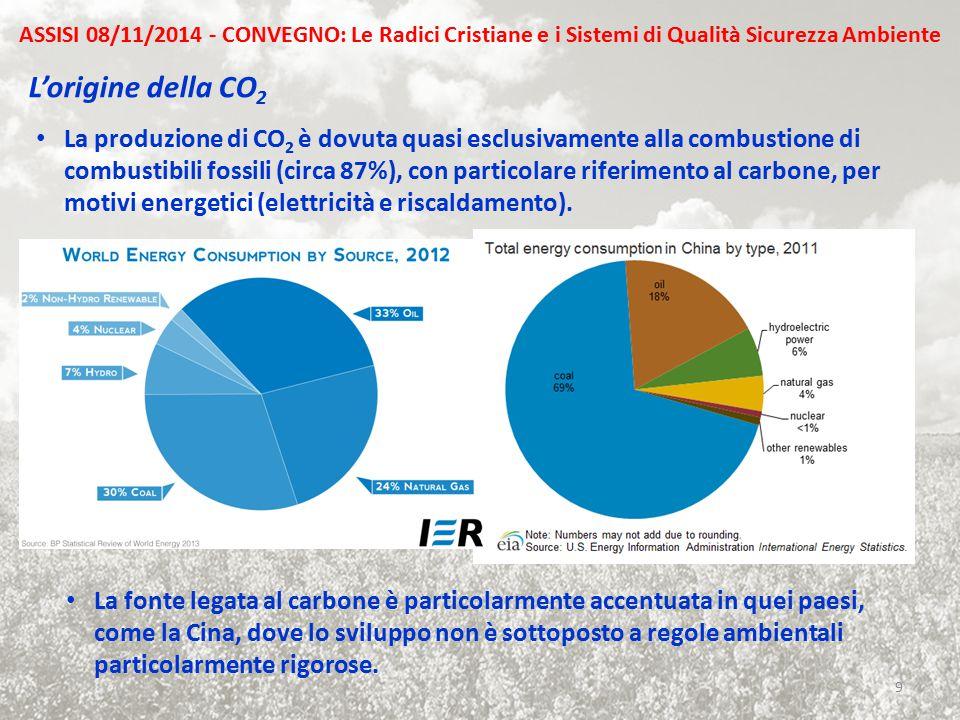 L'origine della CO 2 La produzione di CO 2 è dovuta quasi esclusivamente alla combustione di combustibili fossili (circa 87%), con particolare riferim