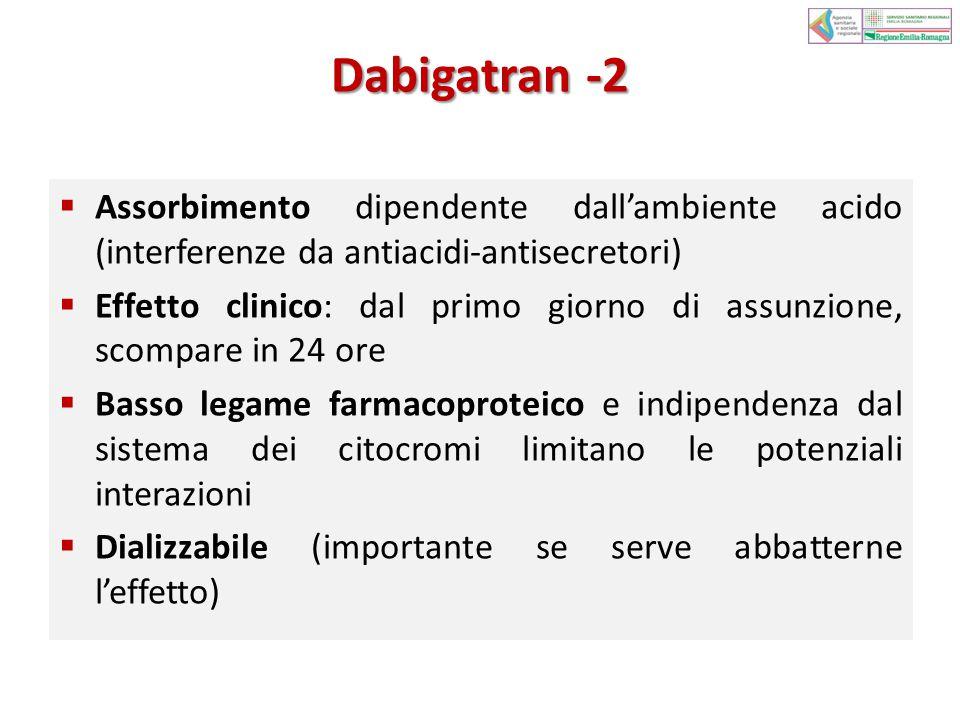 Dabigatran -2  Assorbimento dipendente dall'ambiente acido (interferenze da antiacidi-antisecretori)  Effetto clinico: dal primo giorno di assunzion