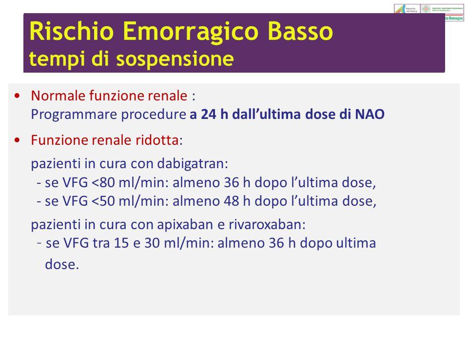 Rischio Emorragico Basso tempi di sospensione Normale funzione renale : Programmare procedure a 24 h dall'ultima dose di NAO Funzione renale ridotta: pazienti in cura con dabigatran: - se VFG <80 ml/min: almeno 36 h dopo l'ultima dose, - se VFG <50 ml/min: almeno 48 h dopo l'ultima dose, pazienti in cura con apixaban e rivaroxaban: – se VFG tra 15 e 30 ml/min: almeno 36 h dopo ultima dose.