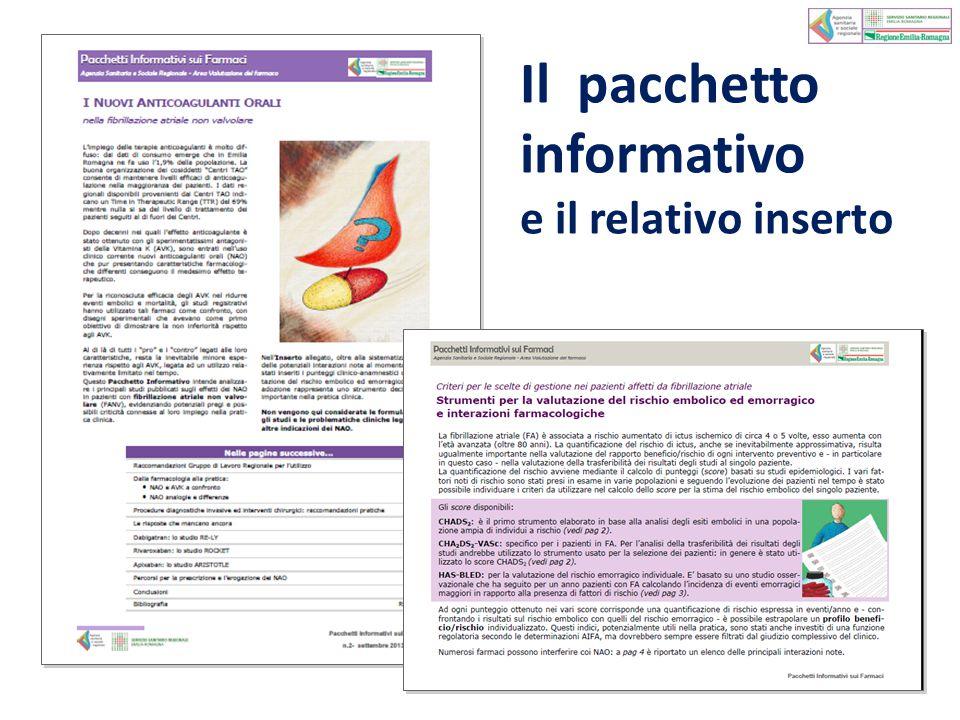 Il pacchetto informativo e il relativo inserto
