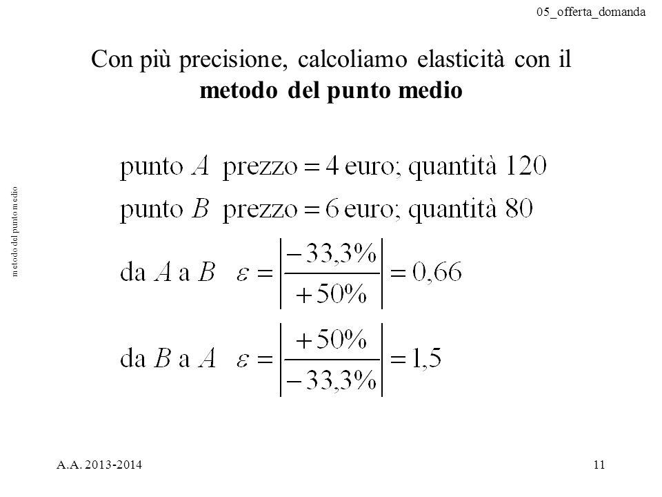 05_offerta_domanda A.A. 2013-201411 Con più precisione, calcoliamo elasticità con il metodo del punto medio metodo del punto medio