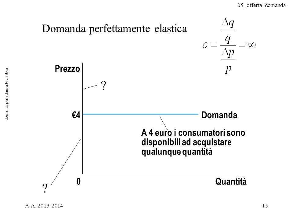 05_offerta_domanda A.A. 2013-201415 Domanda perfettamente elastica €4 Quantità0 Domanda A 4 euro i consumatori sono disponibili ad acquistare qualunqu