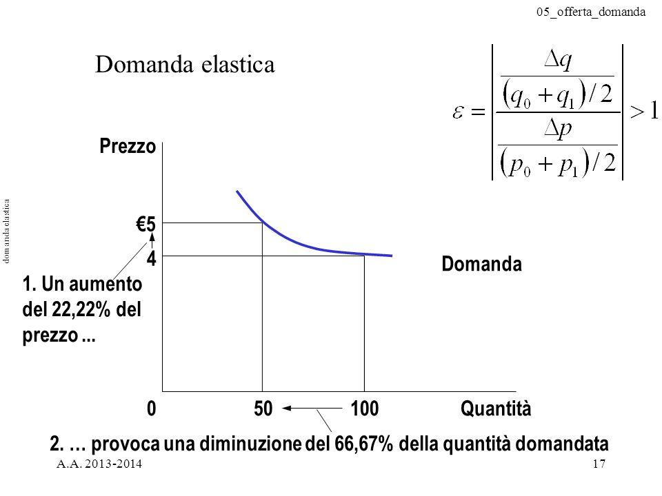 05_offerta_domanda A.A. 2013-201417 Domanda elastica €5 4 Domanda Quantità1000 Prezzo 50 1. Un aumento del 22,22% del prezzo... 2. … provoca una dimin