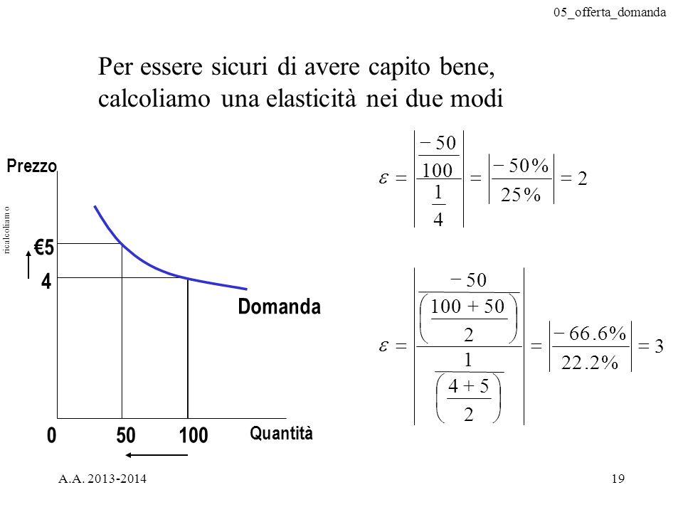05_offerta_domanda A.A. 2013-201419 Per essere sicuri di avere capito bene, calcoliamo una elasticità nei due modi €5 4 Domanda Quantità 1000 Prezzo 5