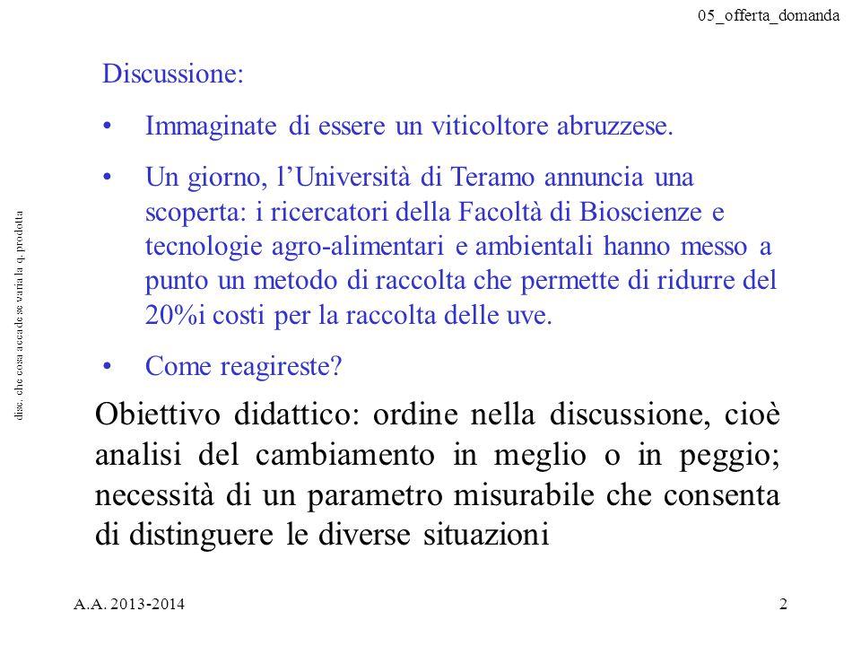 05_offerta_domanda A.A. 2013-20142 Discussione: Immaginate di essere un viticoltore abruzzese. Un giorno, l'Università di Teramo annuncia una scoperta