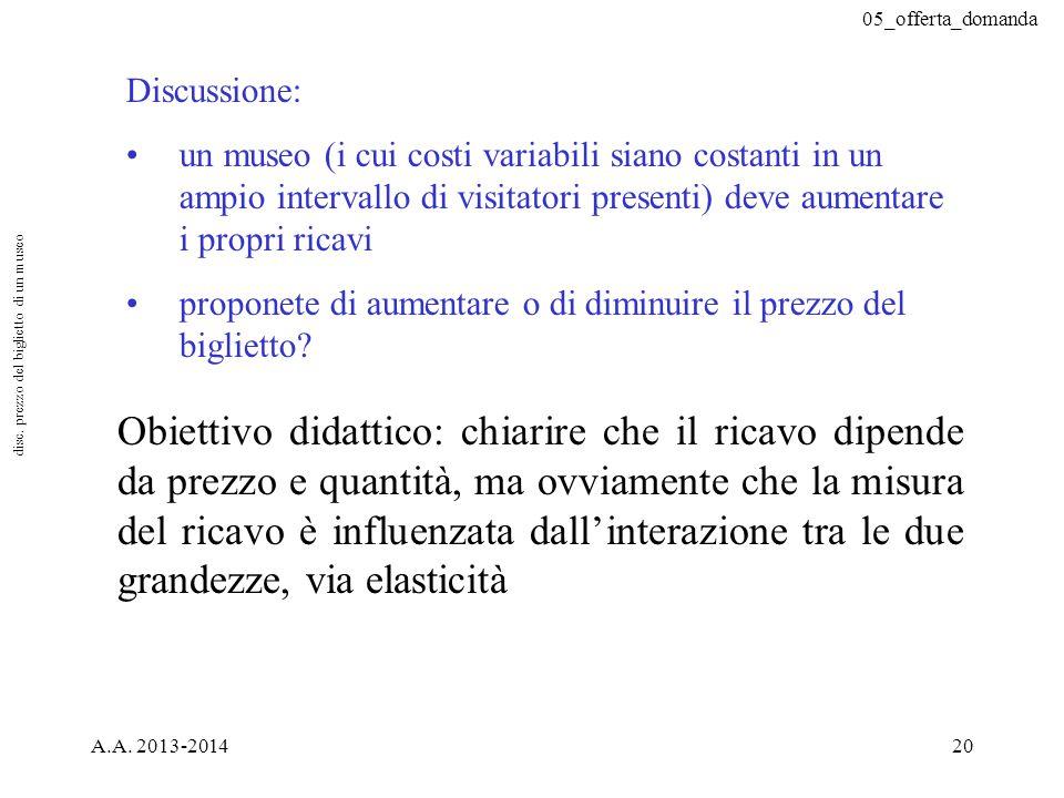 05_offerta_domanda A.A. 2013-201420 Discussione: un museo (i cui costi variabili siano costanti in un ampio intervallo di visitatori presenti) deve au