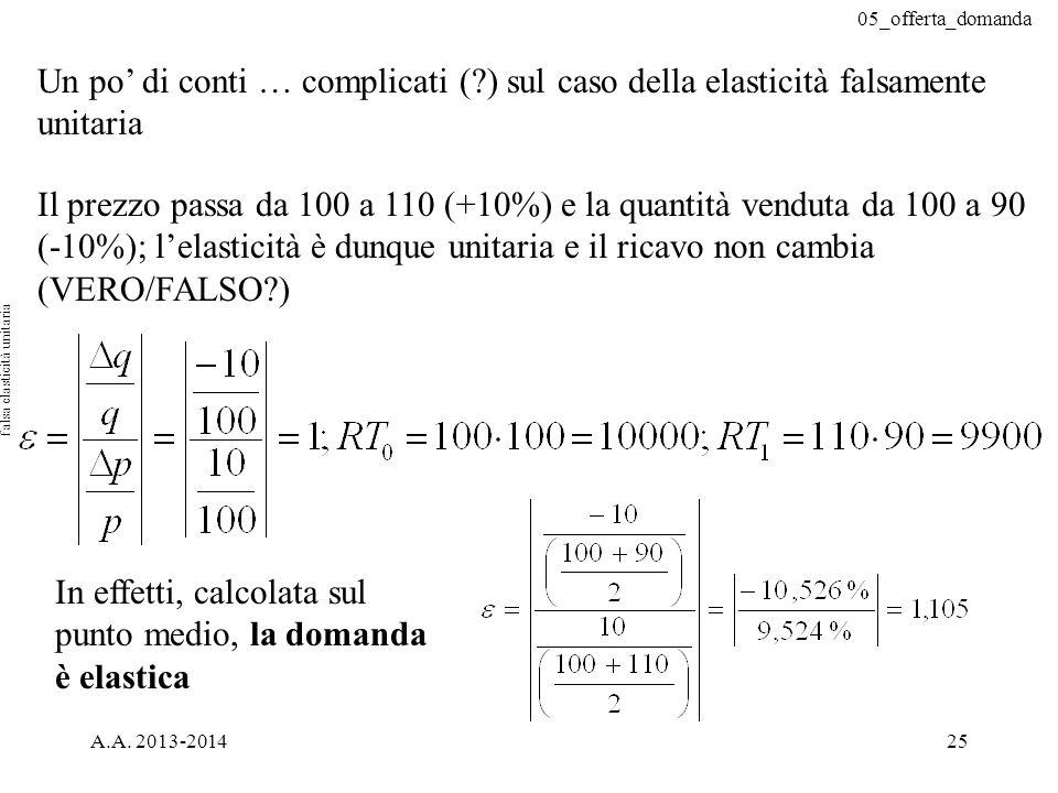 05_offerta_domanda A.A. 2013-201425 Un po' di conti … complicati (?) sul caso della elasticità falsamente unitaria Il prezzo passa da 100 a 110 (+10%)
