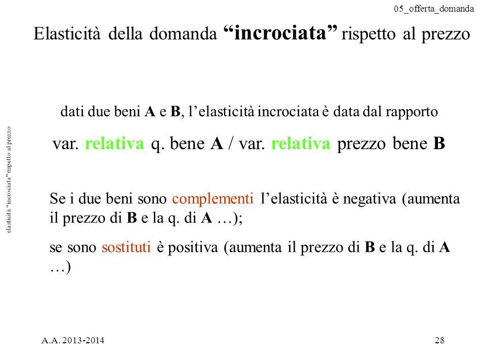 """05_offerta_domanda A.A. 2013-201428 Elasticità della domanda """"incrociata"""" rispetto al prezzo Se i due beni sono complementi l'elasticità è negativa (a"""