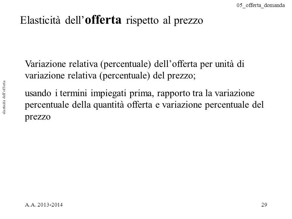 05_offerta_domanda A.A. 2013-201429 Elasticità dell' offerta rispetto al prezzo Variazione relativa (percentuale) dell'offerta per unità di variazione