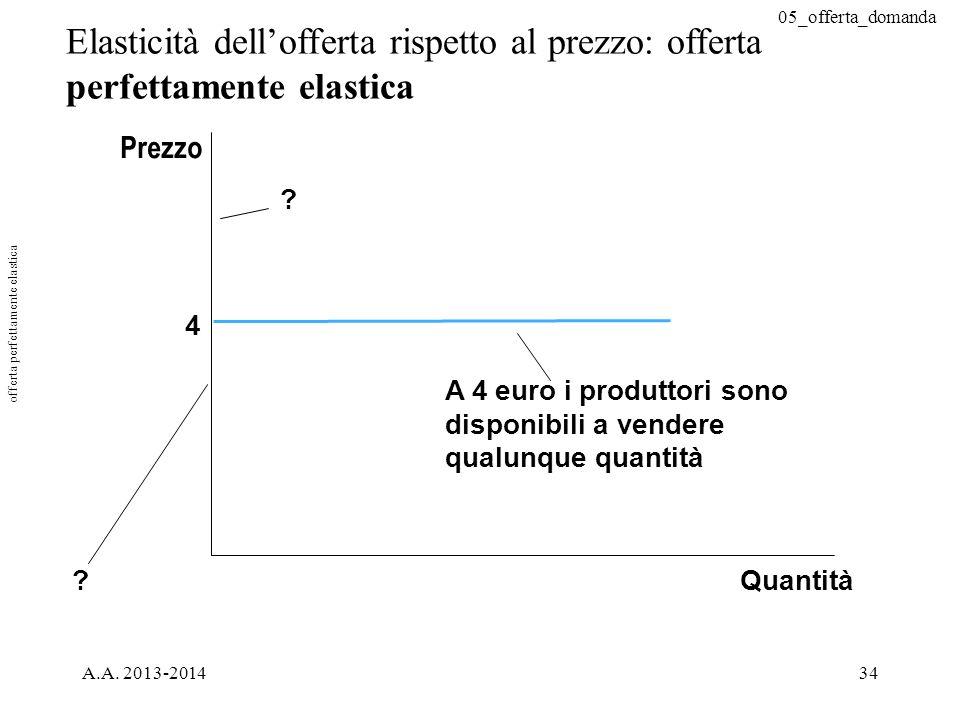 05_offerta_domanda A.A. 2013-201434 Elasticità dell'offerta rispetto al prezzo: offerta perfettamente elastica Quantità 4 A 4 euro i produttori sono d