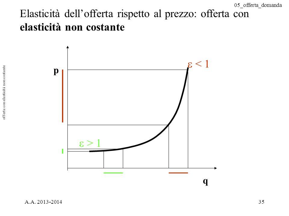 05_offerta_domanda A.A. 2013-201435 q p  > 1  < 1 Elasticità dell'offerta rispetto al prezzo: offerta con elasticità non costante offerta con elasti