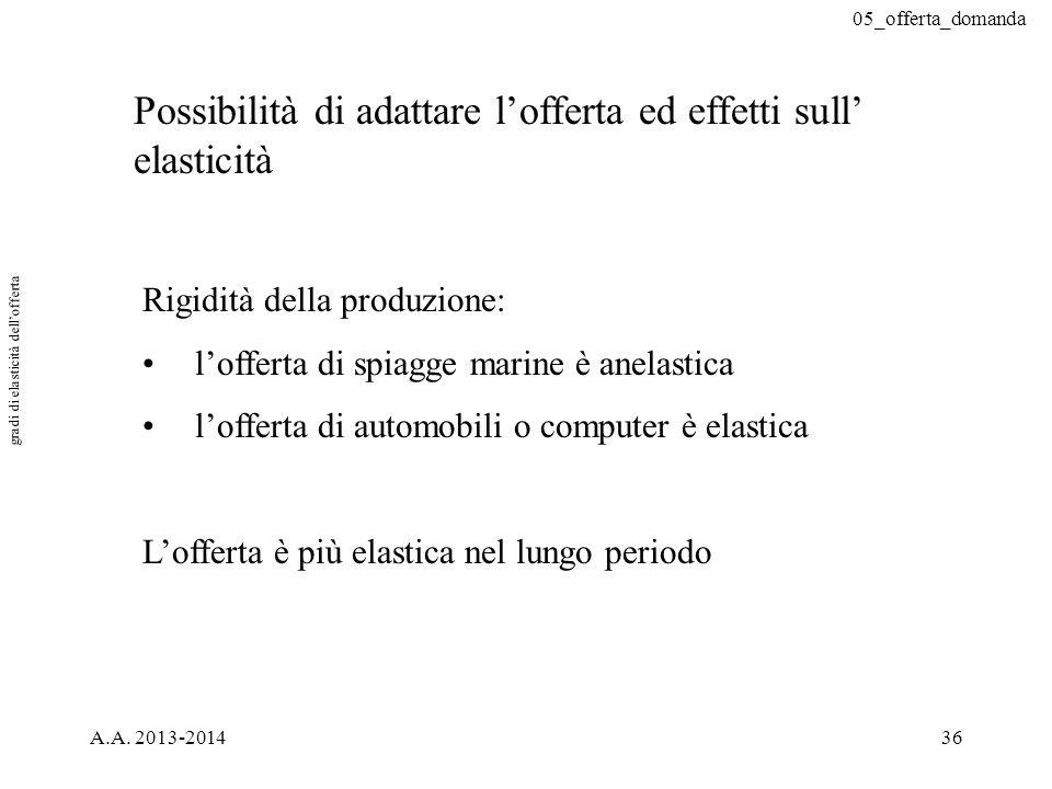 05_offerta_domanda A.A. 2013-201436 Possibilità di adattare l'offerta ed effetti sull' elasticità Rigidità della produzione: l'offerta di spiagge mari