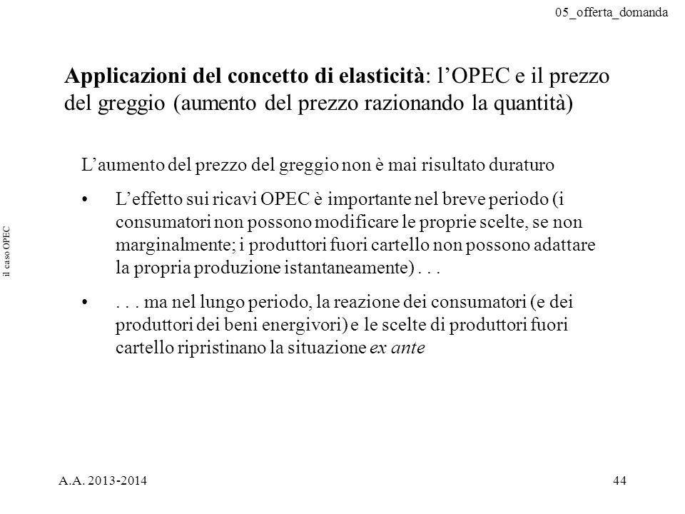 05_offerta_domanda A.A. 2013-201444 Applicazioni del concetto di elasticità: l'OPEC e il prezzo del greggio (aumento del prezzo razionando la quantità
