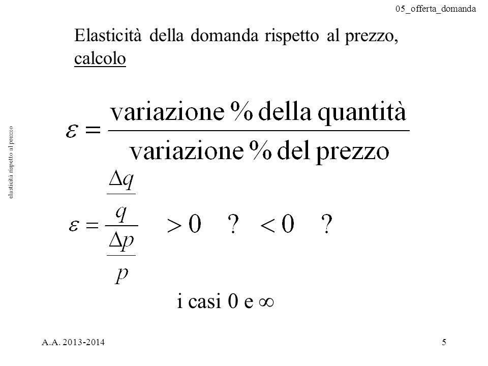 05_offerta_domanda A.A. 2013-20145 Elasticità della domanda rispetto al prezzo, calcolo i casi 0 e  elasticità rispetto al prezzo
