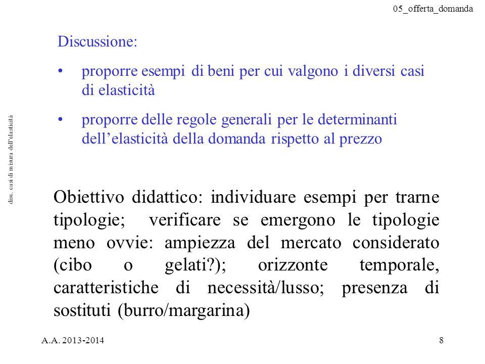 05_offerta_domanda A.A. 2013-20148 Discussione: proporre esempi di beni per cui valgono i diversi casi di elasticità proporre delle regole generali pe