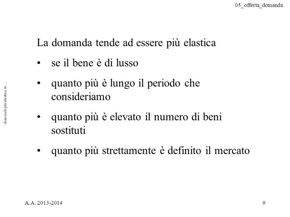 05_offerta_domanda A.A. 2013-20149 La domanda tende ad essere più elastica se il bene è di lusso quanto più è lungo il periodo che consideriamo quanto