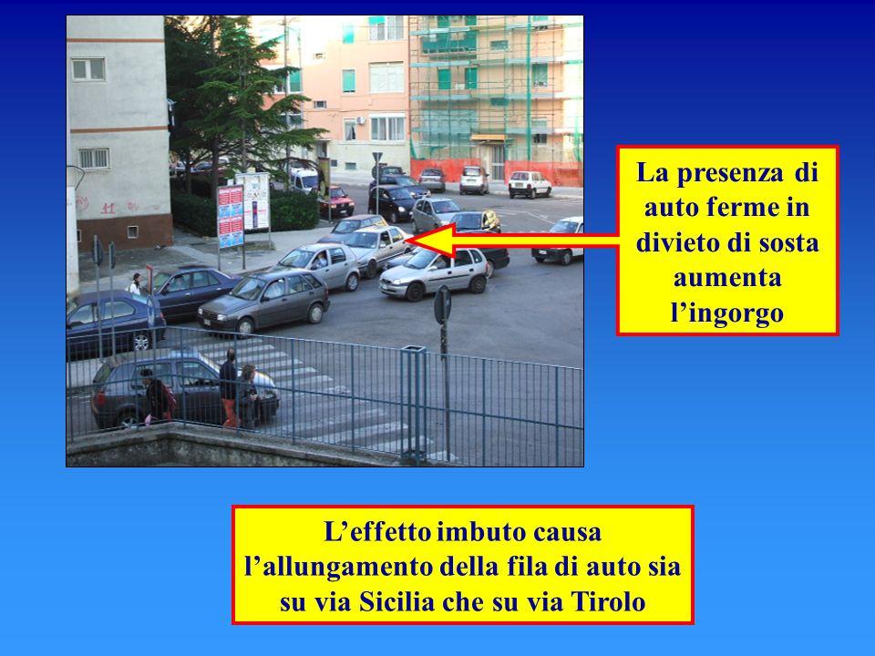 La presenza di auto ferme in divieto di sosta aumenta l'ingorgo L'effetto imbuto causa l'allungamento della fila di auto sia su via Sicilia che su via