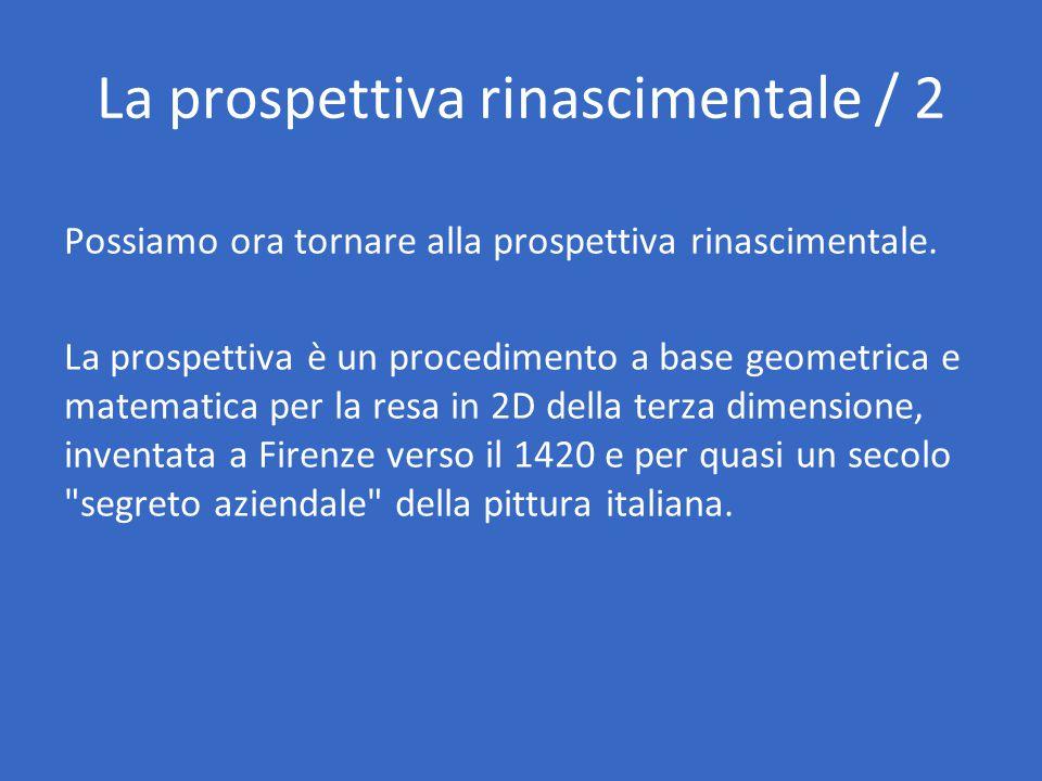 La prospettiva rinascimentale / 2 Possiamo ora tornare alla prospettiva rinascimentale. La prospettiva è un procedimento a base geometrica e matematic