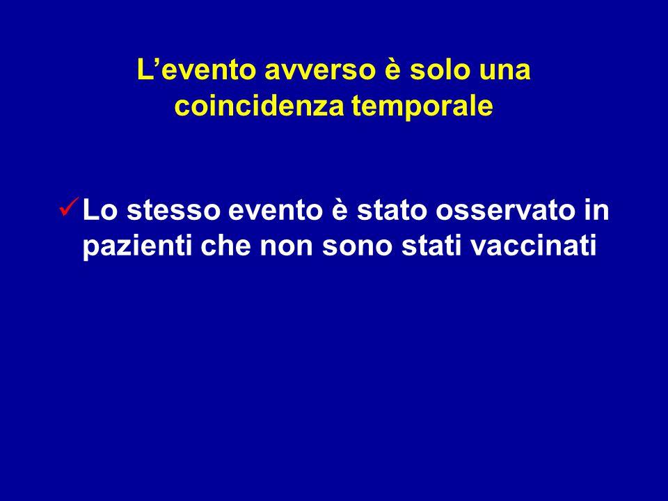 L'evento avverso è solo una coincidenza temporale Lo stesso evento è stato osservato in pazienti che non sono stati vaccinati
