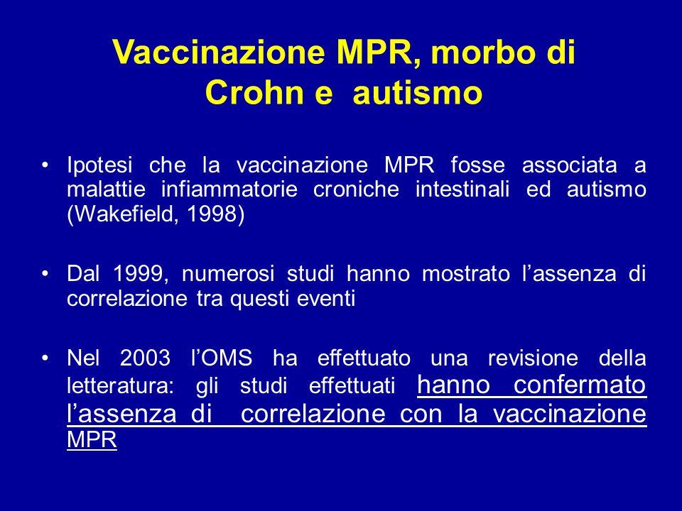 Vaccinazione MPR, morbo di Crohn e autismo Ipotesi che la vaccinazione MPR fosse associata a malattie infiammatorie croniche intestinali ed autismo (Wakefield, 1998) Dal 1999, numerosi studi hanno mostrato l'assenza di correlazione tra questi eventi Nel 2003 l'OMS ha effettuato una revisione della letteratura: gli studi effettuati hanno confermato l'assenza di correlazione con la vaccinazione MPR