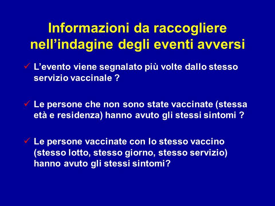 Informazioni da raccogliere nell'indagine degli eventi avversi L'evento viene segnalato più volte dallo stesso servizio vaccinale .