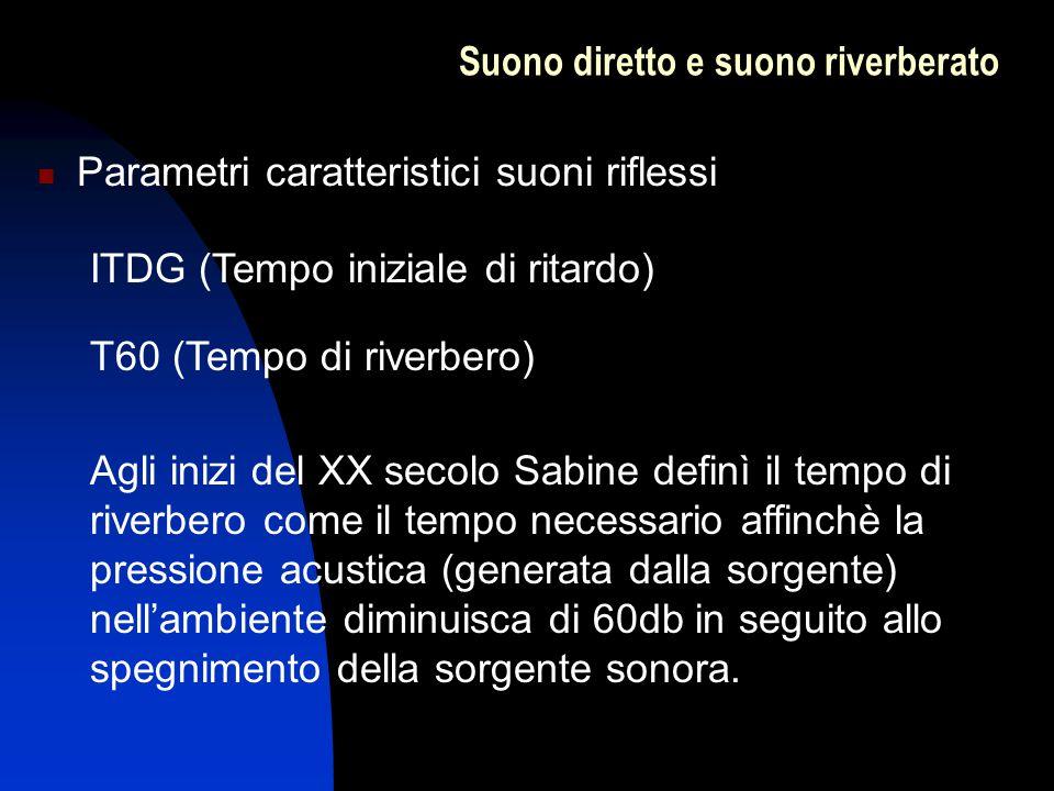 Il tempo di riverbero ottimale varia al variare della destinazione della sala: esso è diverso per le sale da conferenza e per le sale da musica, e per queste ultime per i vari generi musicali MEDIEVALE T60 = (2 – 4)s OPERA T60 = (1.6 – 2)s CLASSICA (sinfonica) T60 = 1.8s BAROCCA (cameristica) T60 = 1.5s PROSA T60 < 1s Suono diretto e suono riverberato
