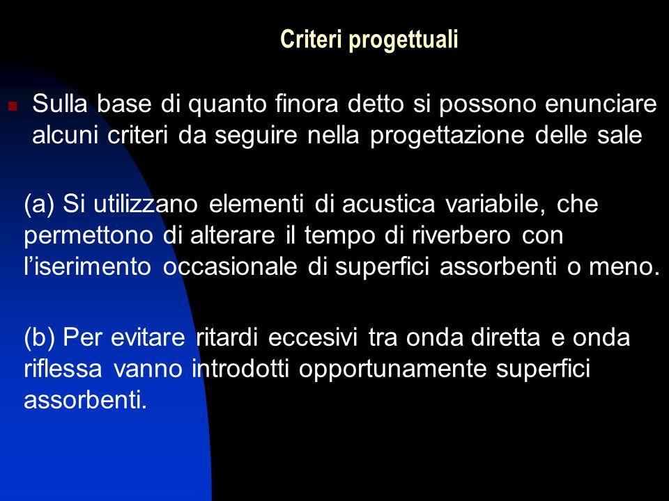 Criteri progettuali (c) Se il palcoscenico è delimitato da una conca parabolica con superfici altamente riflettenti possono verificarsi spiacevoli echi di grande intensità.