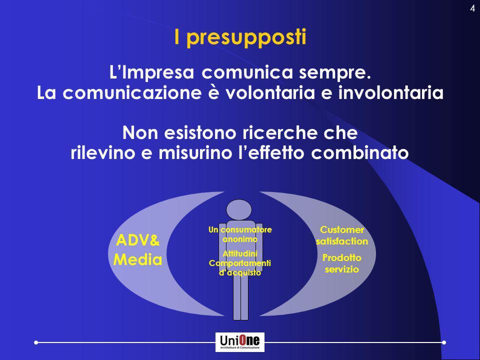 4 L'Impresa comunica sempre.