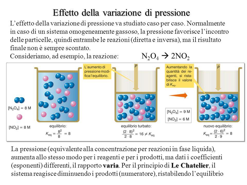 Effetto della variazione di pressione L'effetto della variazione di pressione va studiato caso per caso. Normalmente in caso di un sistema omogeneamen