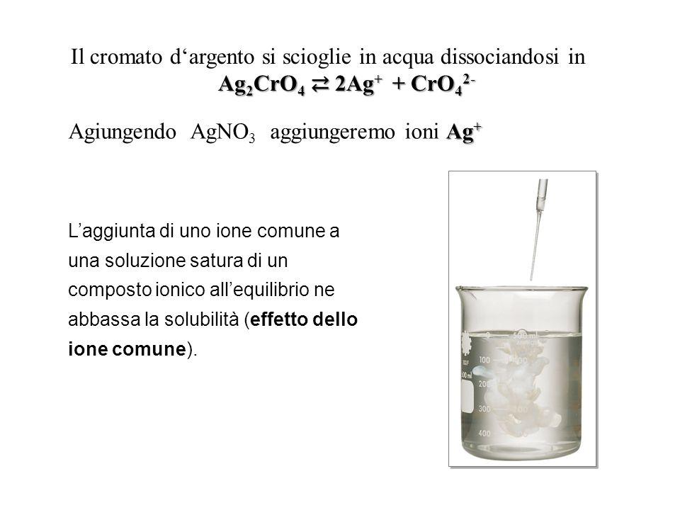 L'aggiunta di uno ione comune a una soluzione satura di un composto ionico all'equilibrio ne abbassa la solubilità (effetto dello ione comune). Il cro